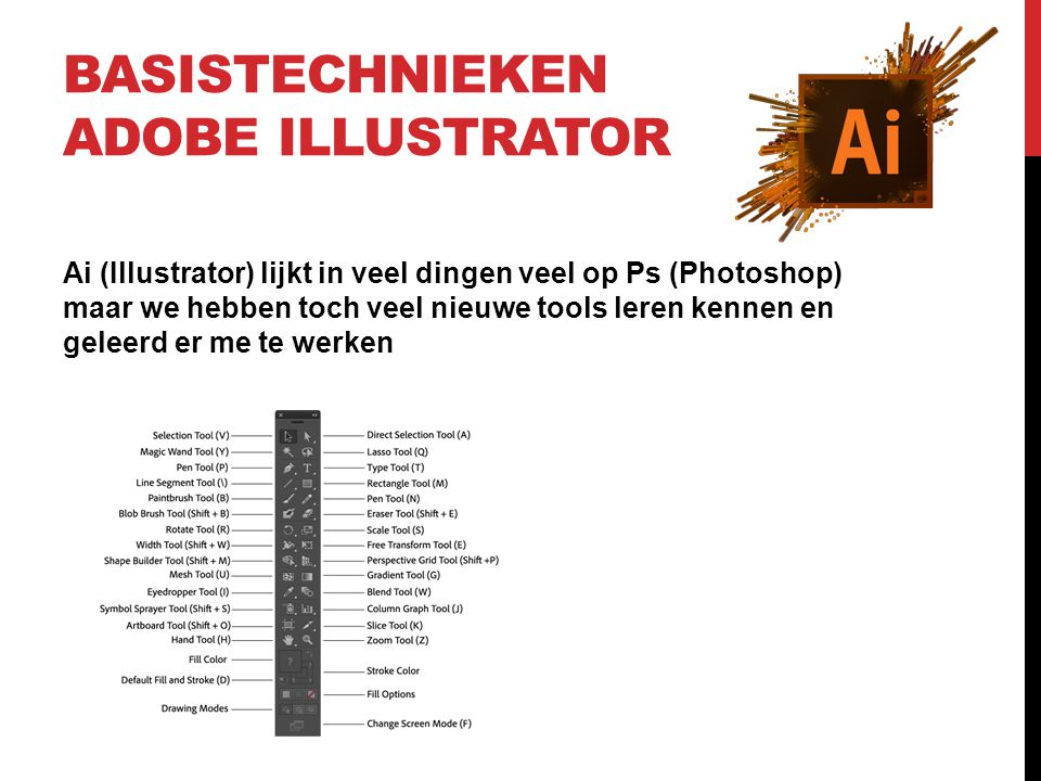 Basistechnieken adobe illustrator