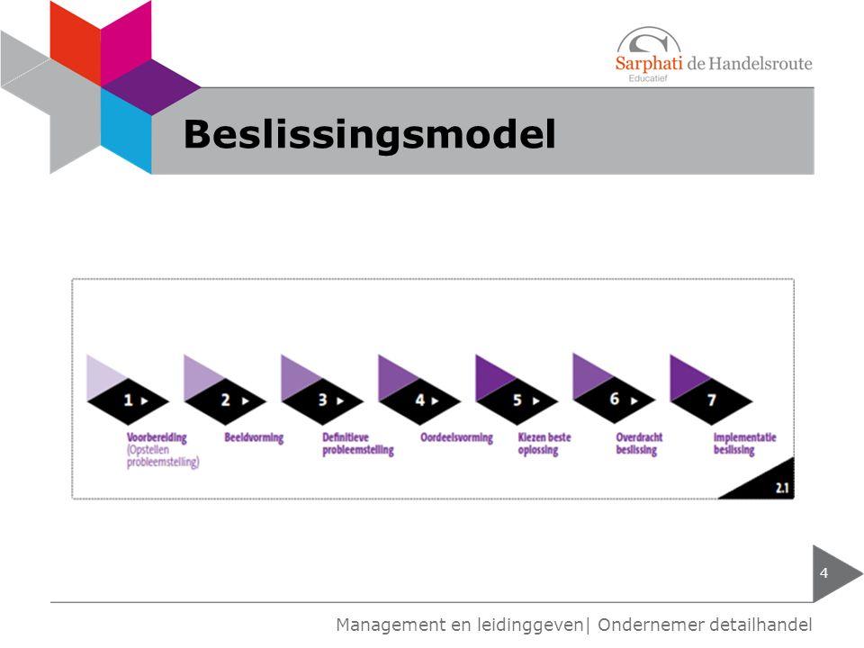 Beslissingsmodel Management en leidinggeven| Ondernemer detailhandel