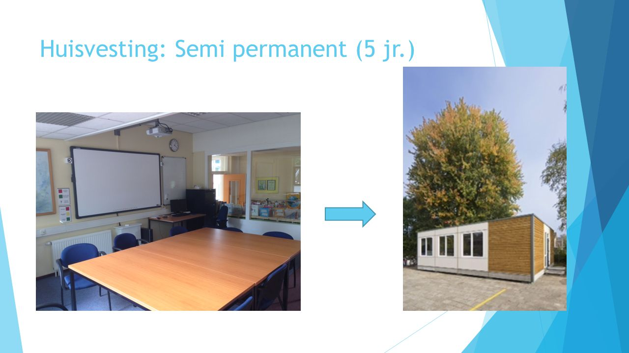 Huisvesting: Semi permanent (5 jr.)
