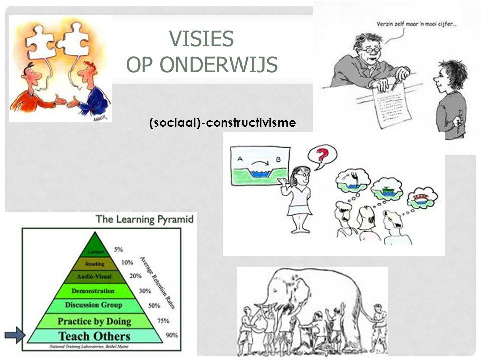 (sociaal)-constructivisme