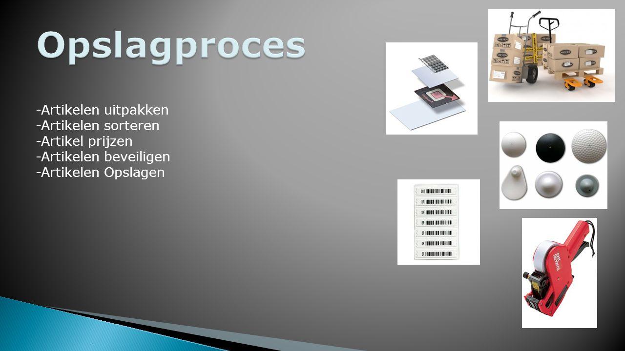 Opslagproces -Artikelen uitpakken -Artikelen sorteren -Artikel prijzen