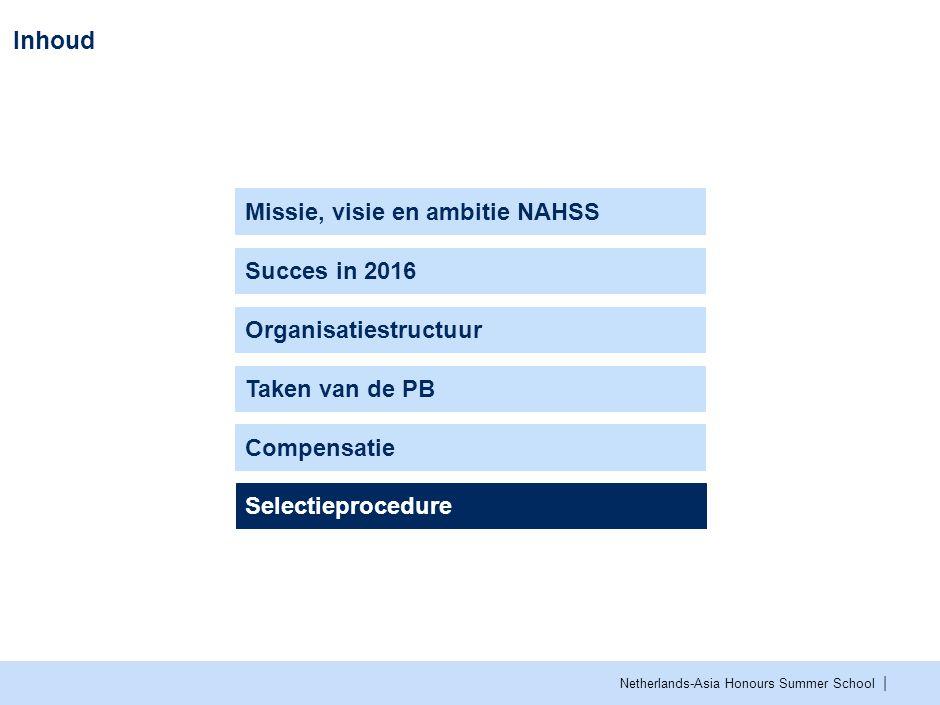 De NAHSS Program Board vereist de volgende eigenschappen: