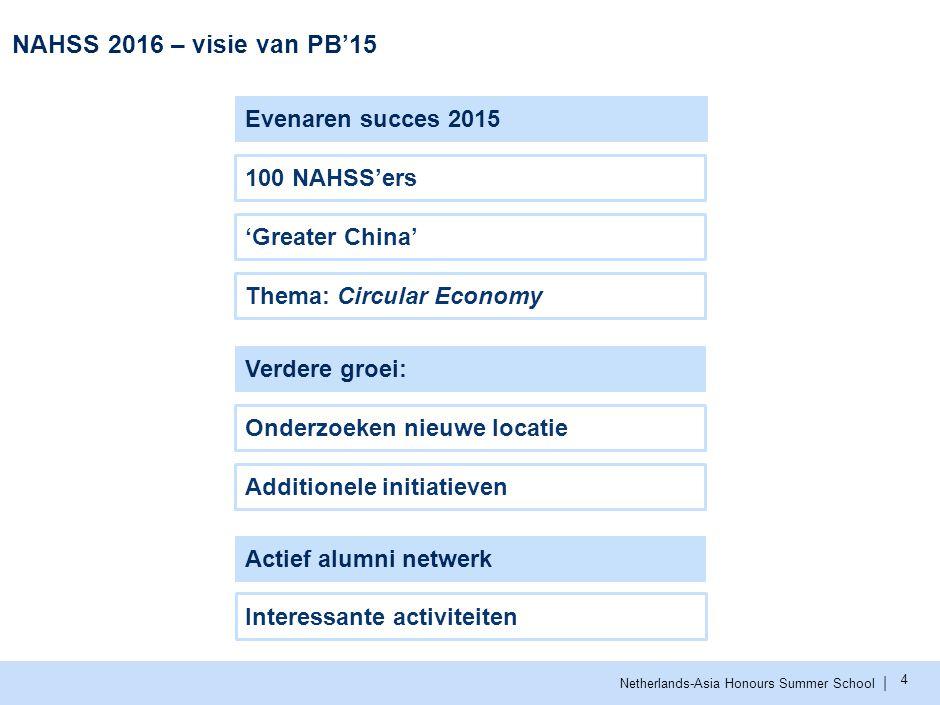 Groei Groeiambitie van het aantal studenten naar Azië. Gerealiseerd. Website + initiatieven. NAHSS.