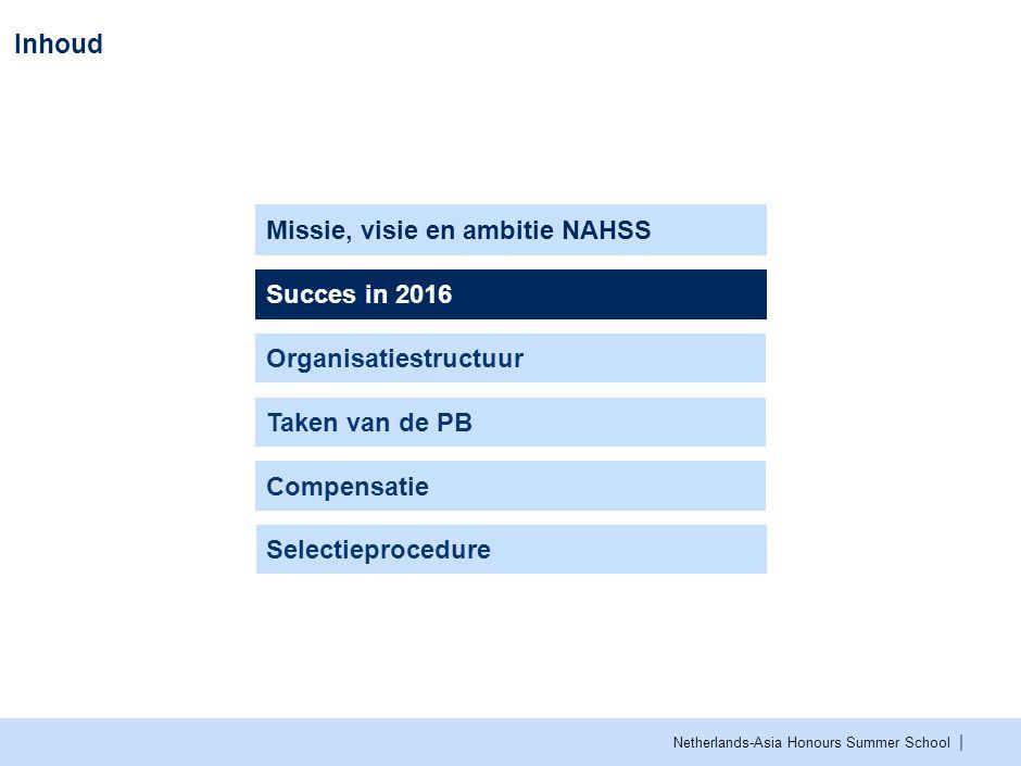 NAHSS 2016 is een succes wanneer minstens vijf doelen zijn behaald