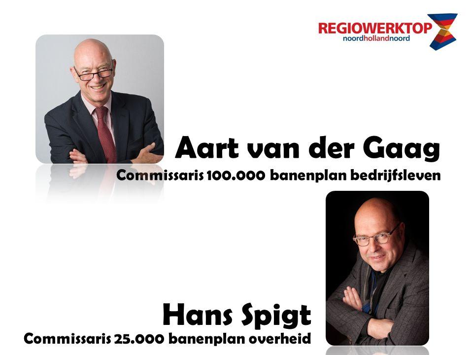 Aart van der Gaag Commissaris 100.000 banenplan bedrijfsleven