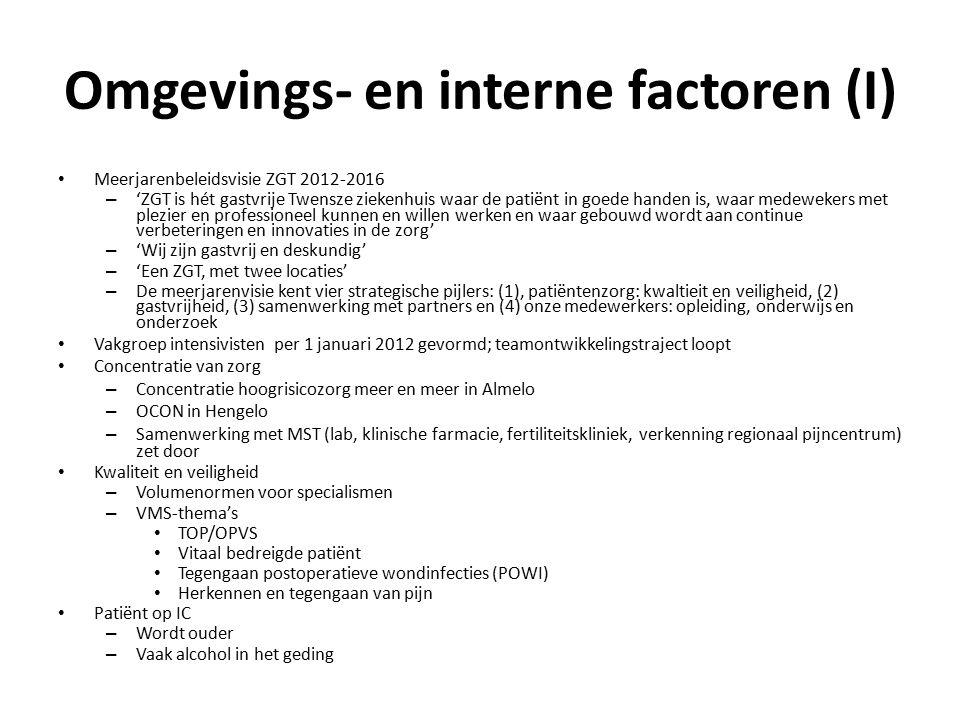 Omgevings- en interne factoren (I)