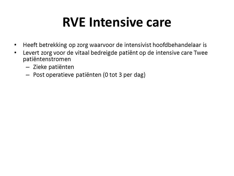 RVE Intensive care Heeft betrekking op zorg waarvoor de intensivist hoofdbehandelaar is.