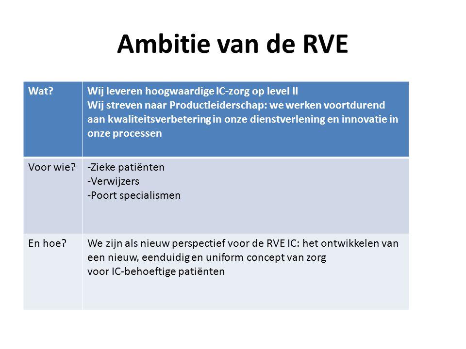 Ambitie van de RVE Wat Wij leveren hoogwaardige IC-zorg op level II