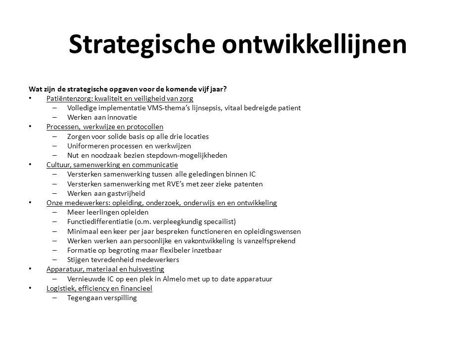 Strategische ontwikkellijnen