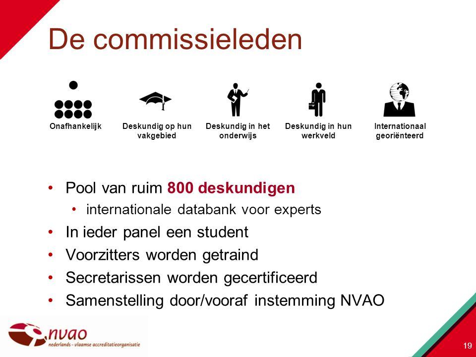 De commissieleden Pool van ruim 800 deskundigen