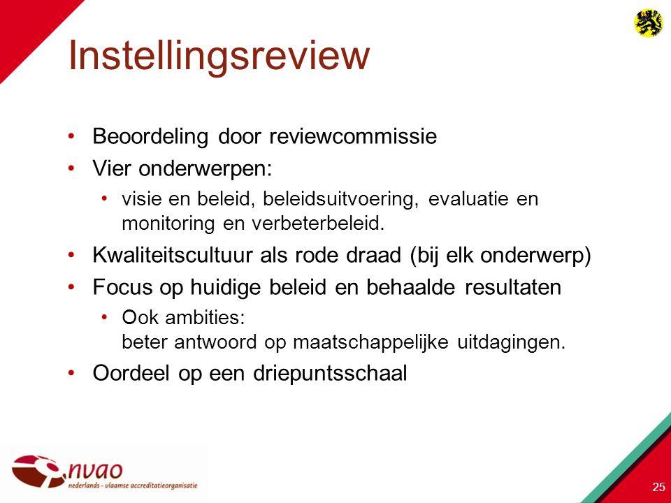 Instellingsreview Beoordeling door reviewcommissie Vier onderwerpen: