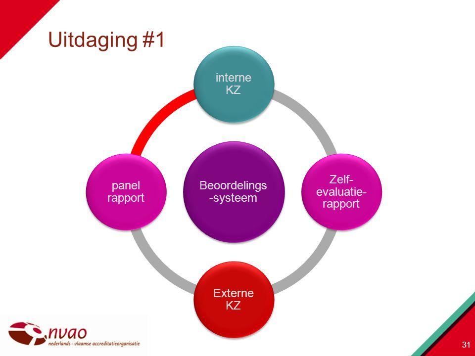 Uitdaging #1 interne KZ Beoordelings-systeem Zelf-evaluatie-rapport