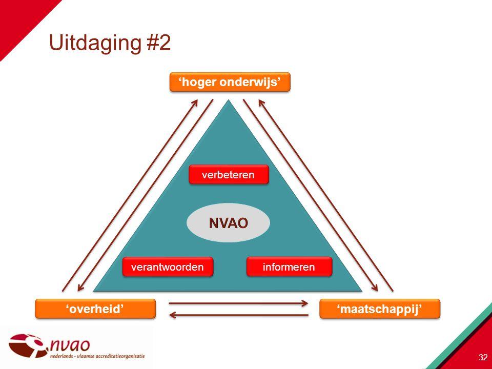 Uitdaging #2 NVAO 'hoger onderwijs' 'overheid' 'maatschappij'