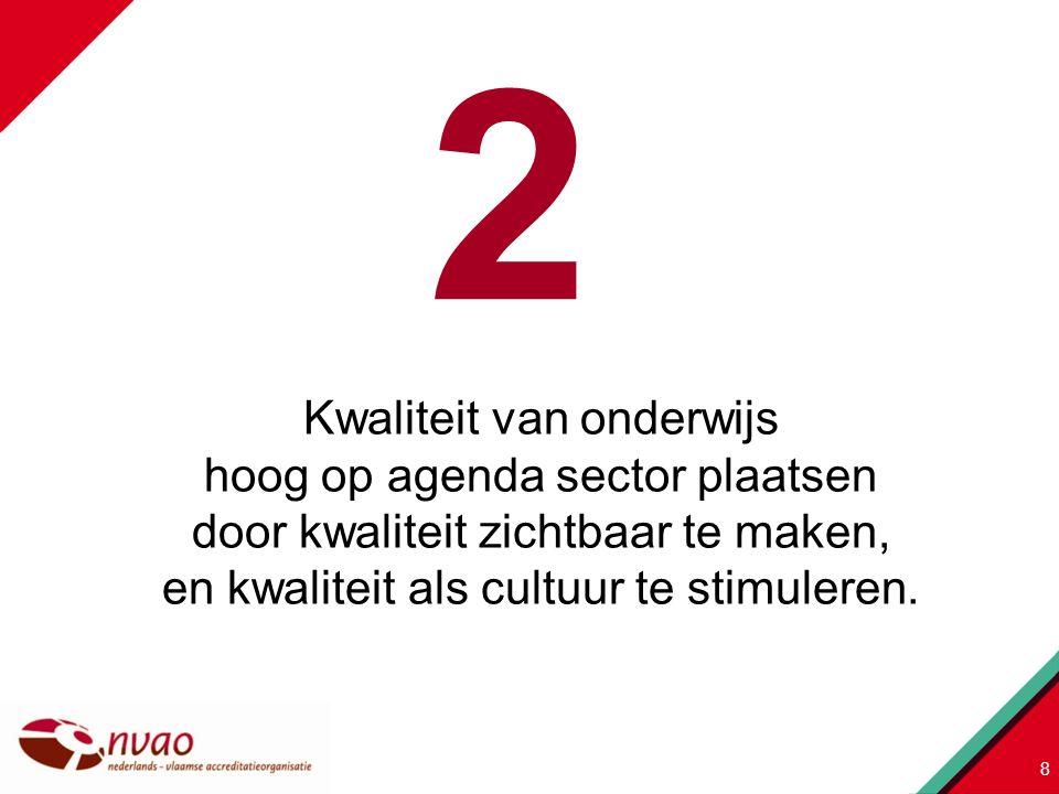 4/19/2017 2. Kwaliteit van onderwijs hoog op agenda sector plaatsen door kwaliteit zichtbaar te maken, en kwaliteit als cultuur te stimuleren.