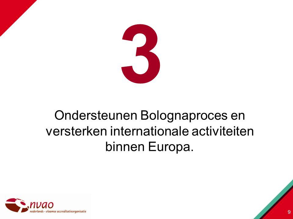4/19/2017 3. Ondersteunen Bolognaproces en versterken internationale activiteiten binnen Europa.
