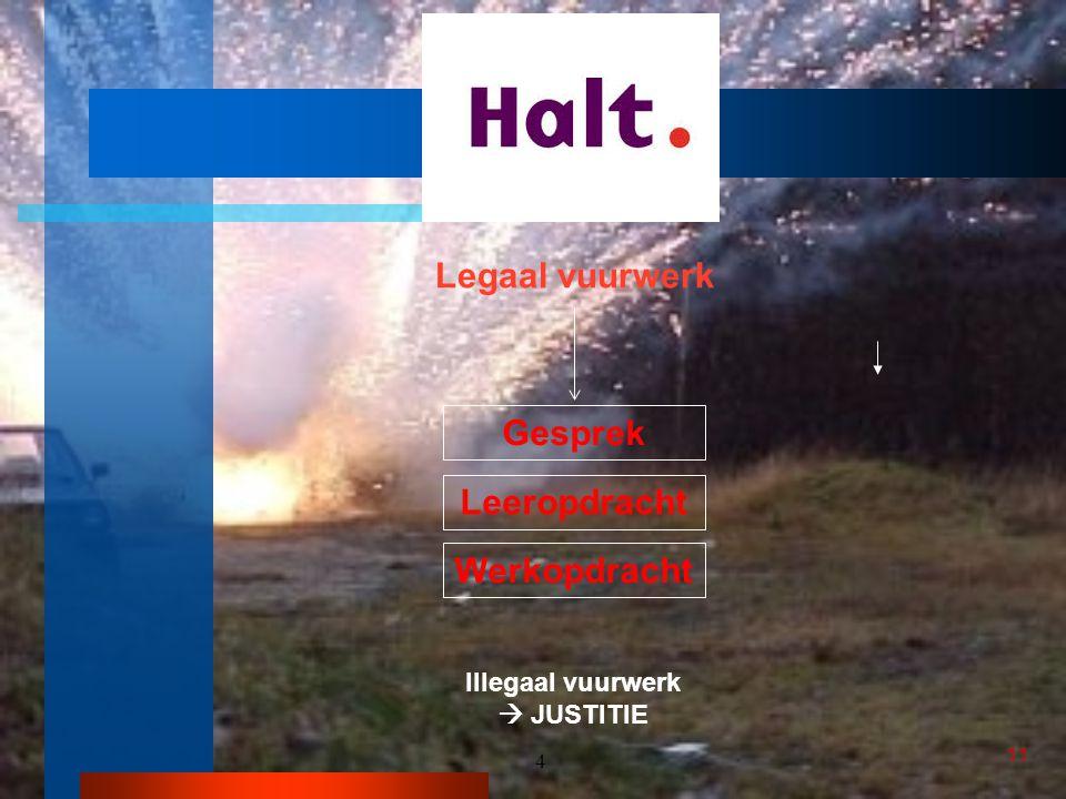 Illegaal vuurwerk  JUSTITIE