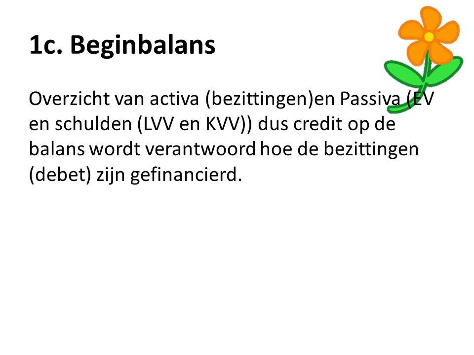 1c. Beginbalans