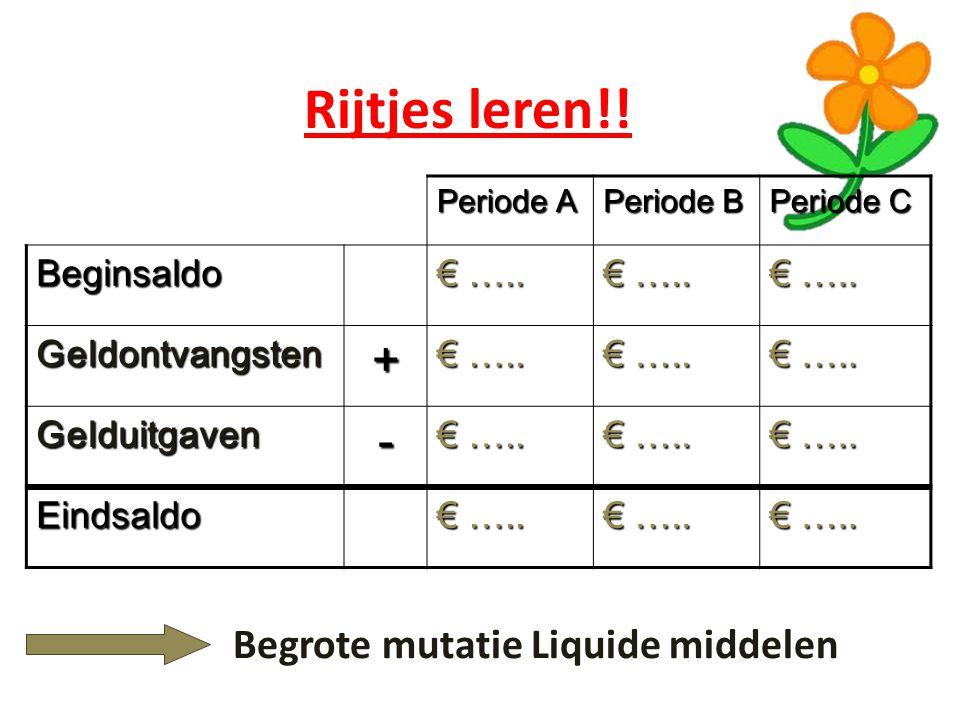 Rijtjes leren!! + - Begrote mutatie Liquide middelen Beginsaldo € …..