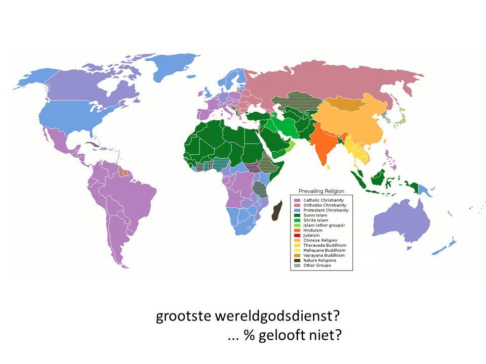 grootste wereldgodsdienst