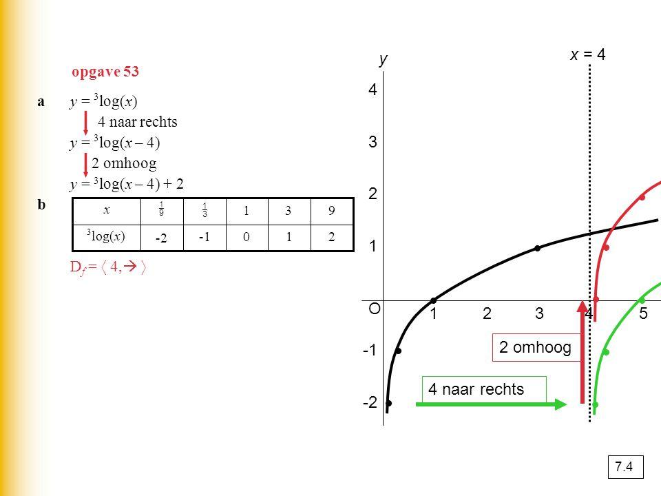 x = 4 y 4 3 2  1      O 1 2 3 4 5 -1 2 omhoog   4 naar rechts