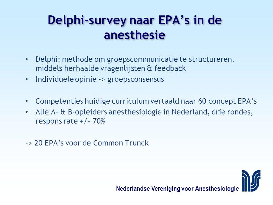 Delphi-survey naar EPA's in de anesthesie