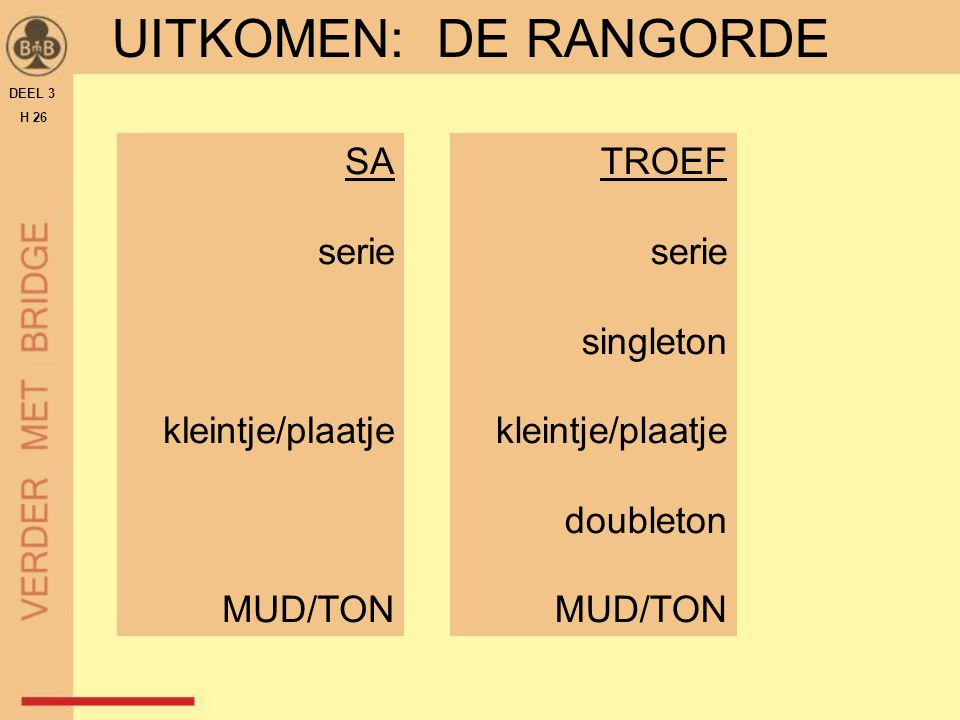 UITKOMEN: DE RANGORDE SA serie kleintje/plaatje MUD/TON TROEF serie