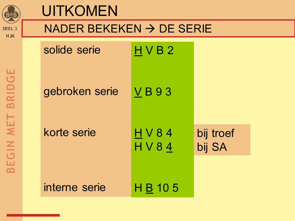 UITKOMEN NADER BEKEKEN  DE SERIE solide serie H V B 2 gebroken serie