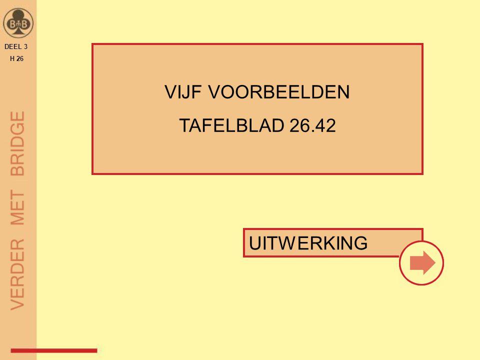 DEEL 3 H 26 VIJF VOORBEELDEN TAFELBLAD 26.42 UITWERKING 47