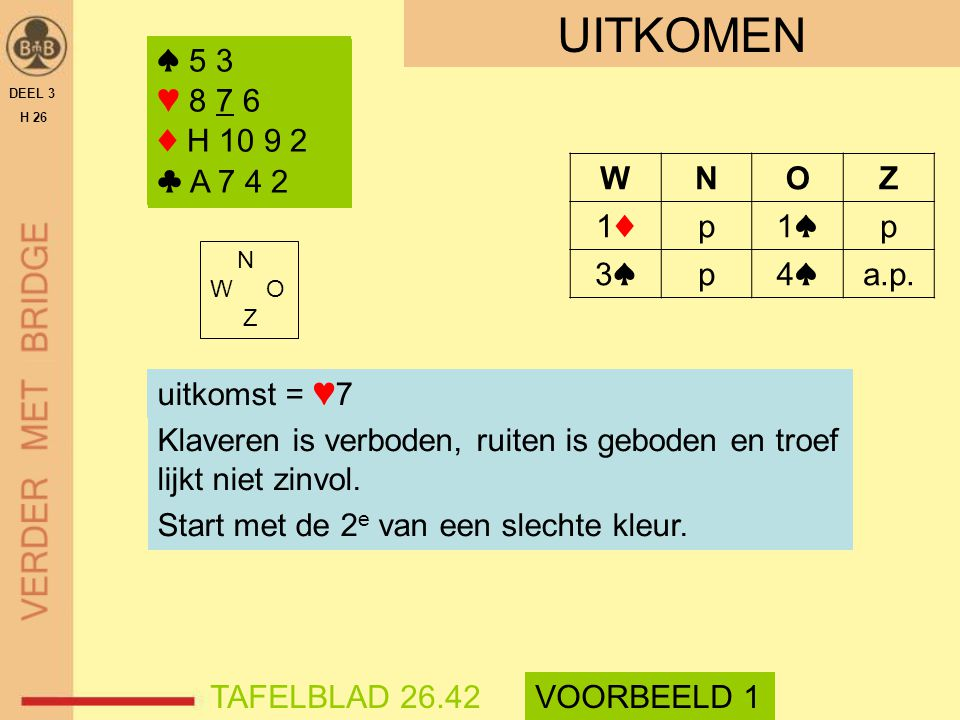 UITKOMEN ♠ 5 3. ♥ 8 7 6. ♦ H 10 9 2. ♣ A 7 4 2. ♠ 5 3. ♥ 8 7 6. ♦ H 10 9 2. ♣ A 7 4 2. DEEL 3.