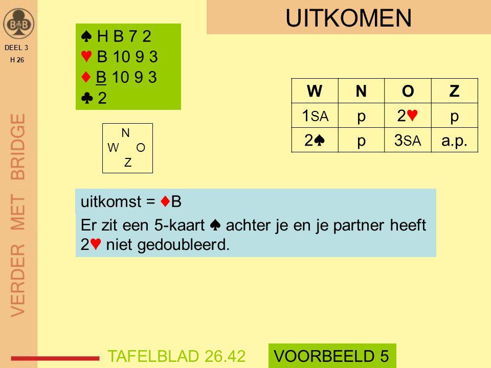 UITKOMEN ♠ H B 7 2 ♥ B 10 9 3 ♦ B 10 9 3 ♣ 2 ♠ H B 7 2 ♥ B 10 9 3