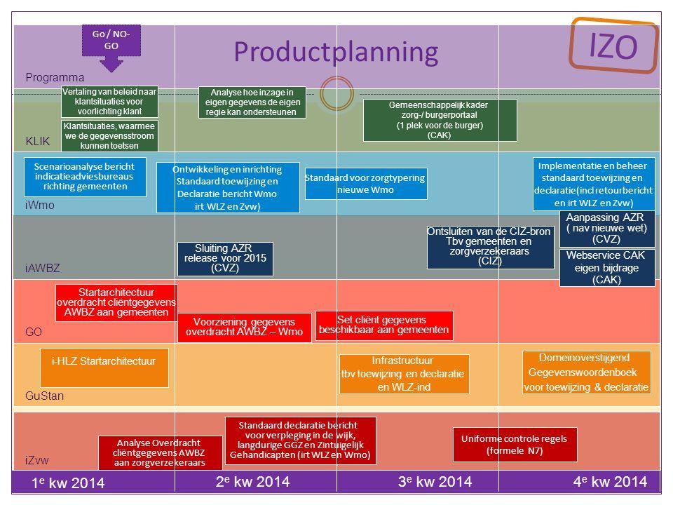 Productplanning 1e kw 2014 2e kw 2014 3e kw 2014 4e kw 2014 Programma