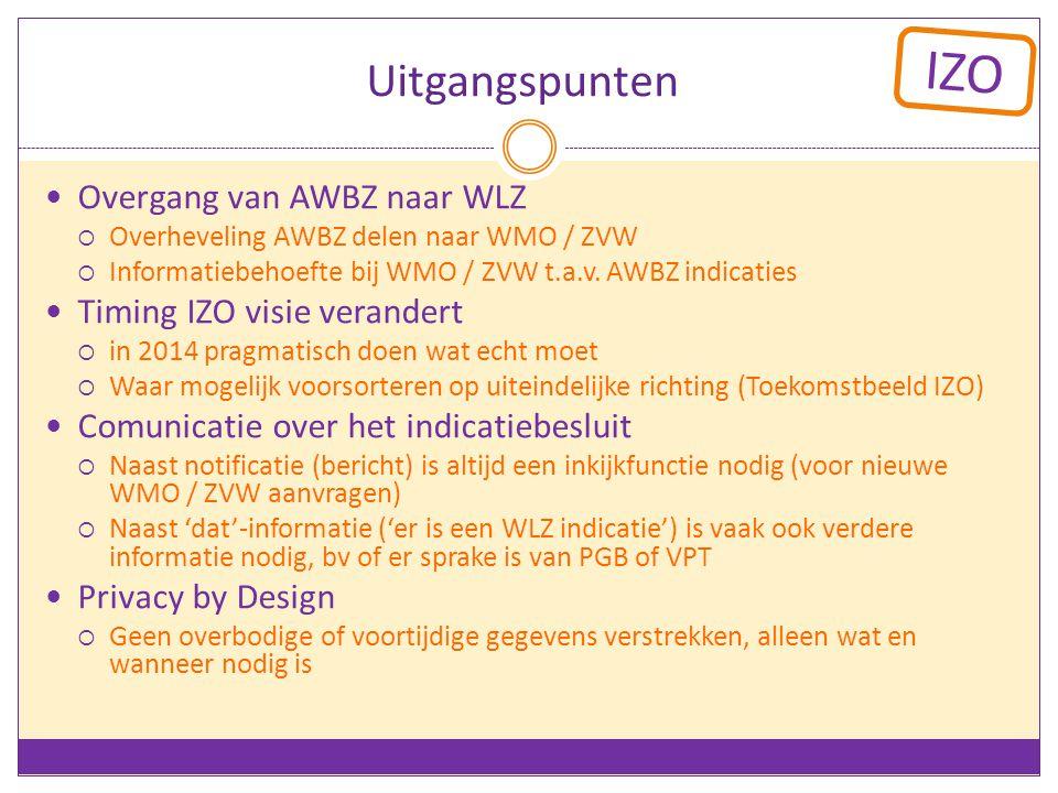 Uitgangspunten Overgang van AWBZ naar WLZ Timing IZO visie verandert