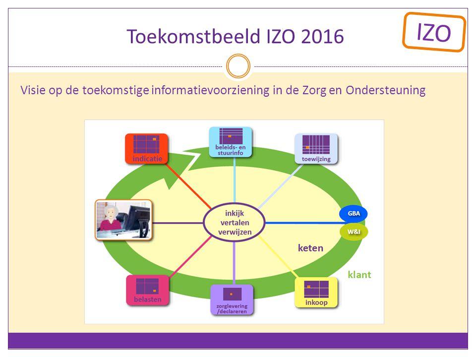 Toekomstbeeld IZO 2016 Visie op de toekomstige informatievoorziening in de Zorg en Ondersteuning