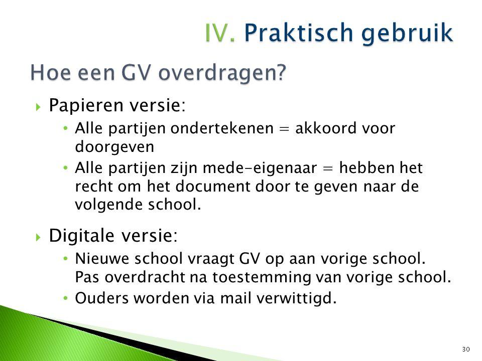 IV. Praktisch gebruik Hoe een GV overdragen Papieren versie: