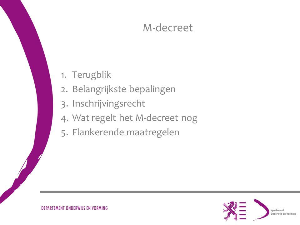 M-decreet Terugblik Belangrijkste bepalingen Inschrijvingsrecht