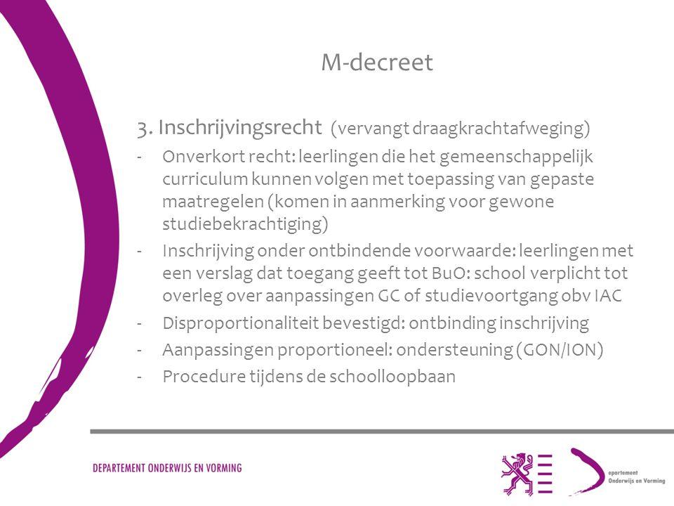 M-decreet 3. Inschrijvingsrecht (vervangt draagkrachtafweging)