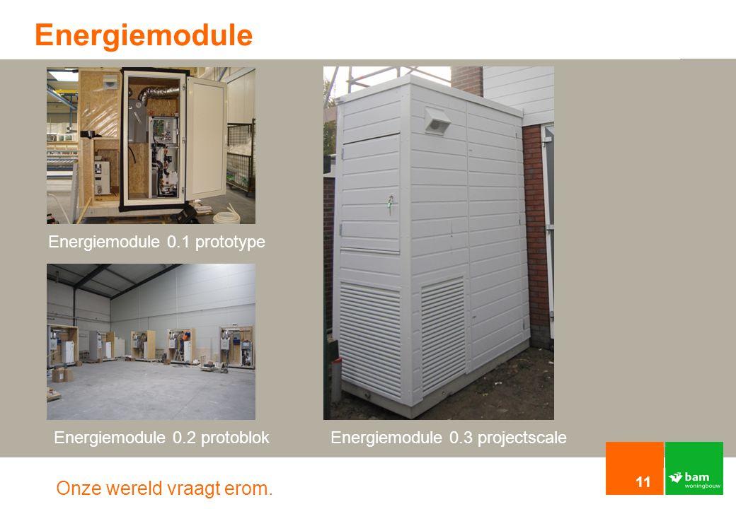 Energiemodule Energiemodule 0.1 prototype Energiemodule 0.2 protoblok