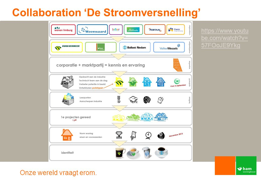 Collaboration 'De Stroomversnelling'