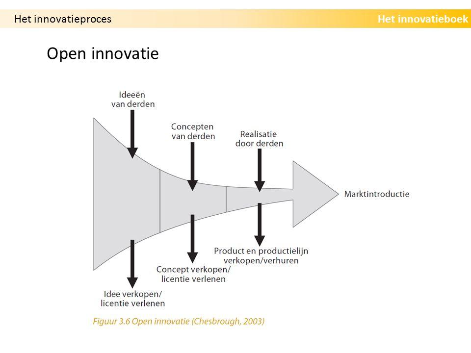 Het innovatieproces Open innovatie