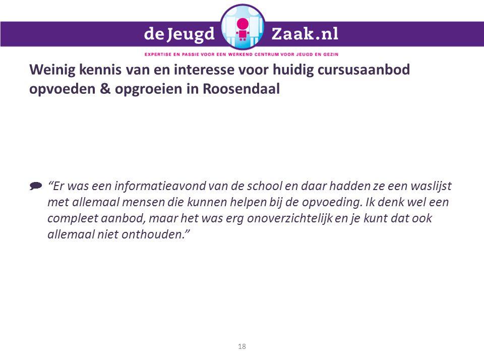 Weinig kennis van en interesse voor huidig cursusaanbod opvoeden & opgroeien in Roosendaal