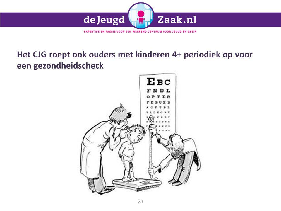 Het CJG roept ook ouders met kinderen 4+ periodiek op voor een gezondheidscheck