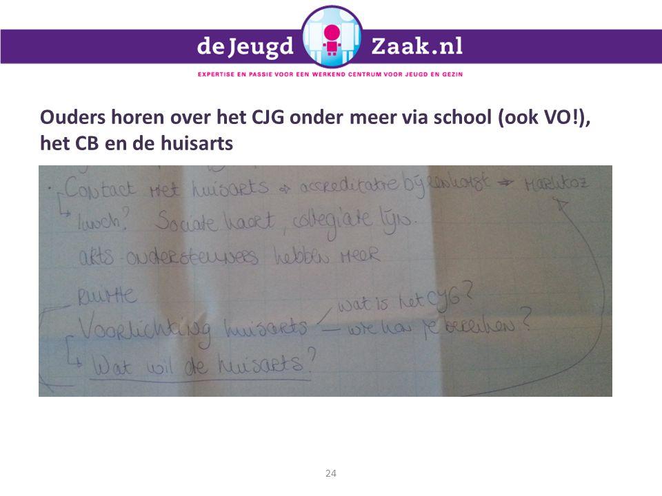 Ouders horen over het CJG onder meer via school (ook VO