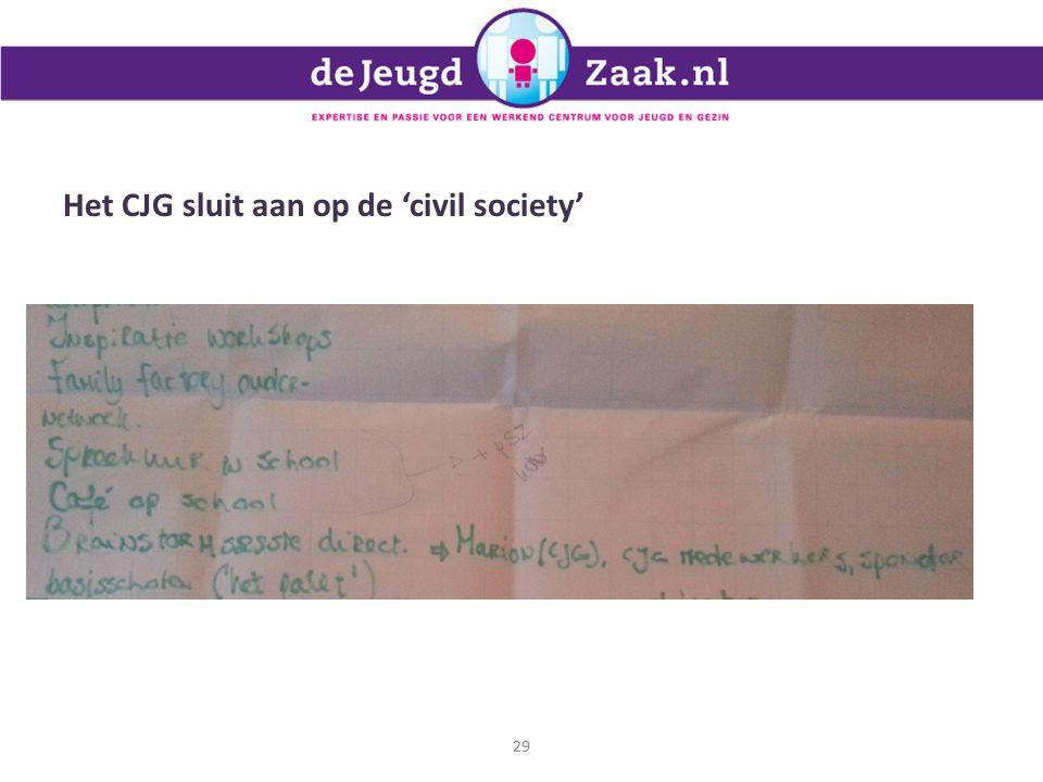 Het CJG sluit aan op de 'civil society'
