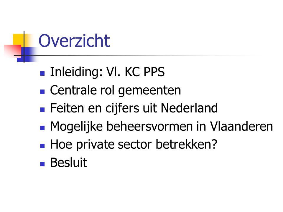 Overzicht Inleiding: Vl. KC PPS Centrale rol gemeenten