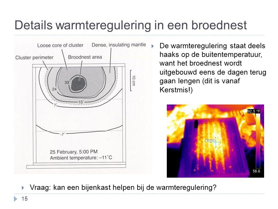 Details warmteregulering in een broednest