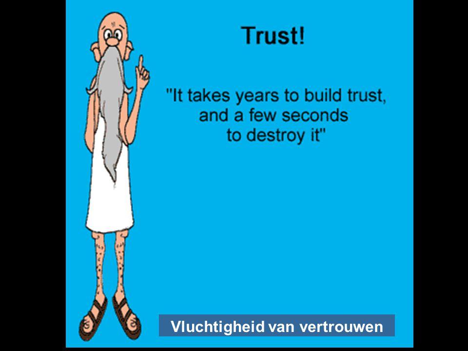 Vluchtigheid van vertrouwen