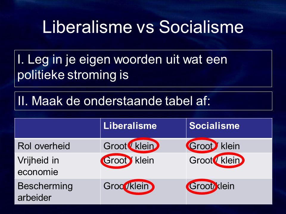 Liberalisme vs Socialisme