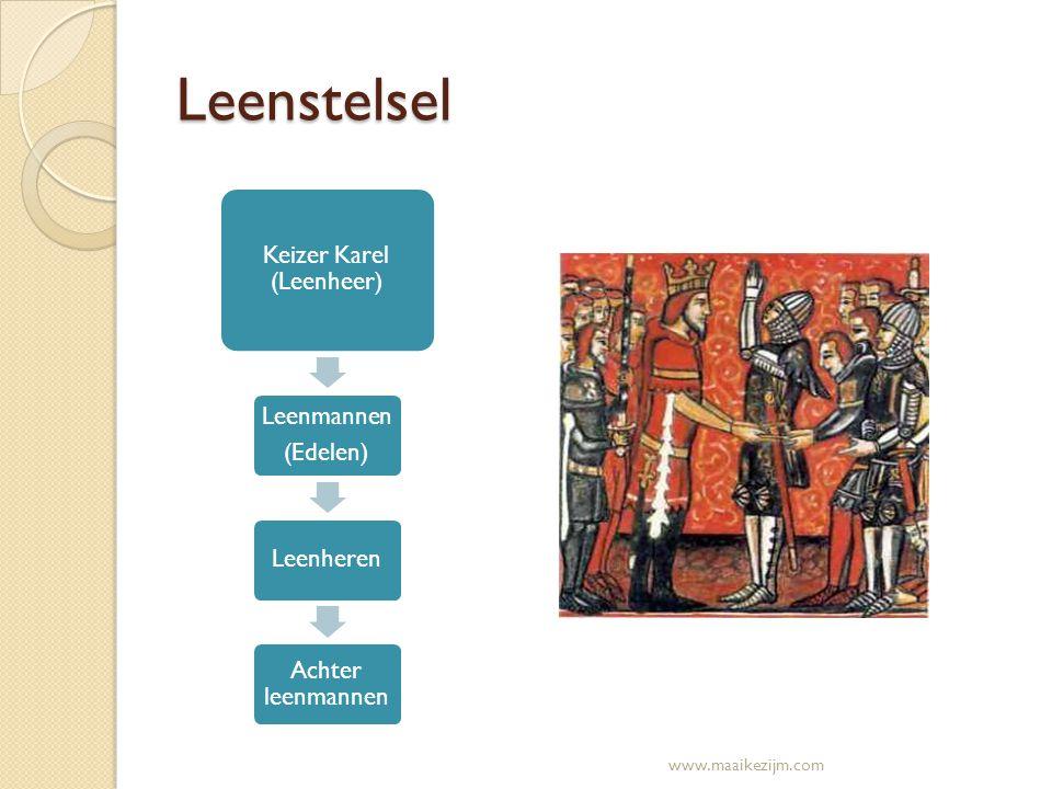 Keizer Karel (Leenheer)