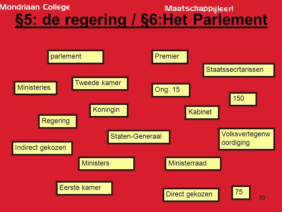§5: de regering / §6:Het Parlement