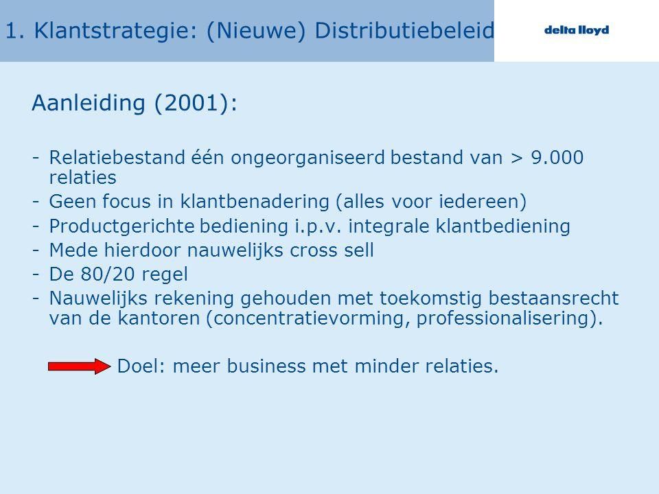 1. Klantstrategie: (Nieuwe) Distributiebeleid